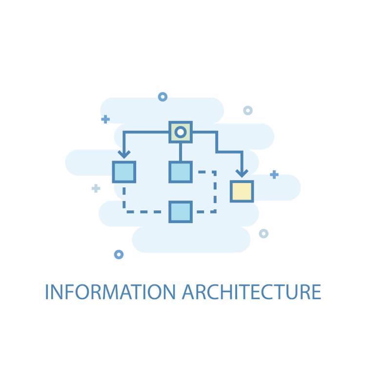 IAとは複雑な情報のセットから、有用なコンテンツ構造を作り出す仕事をします