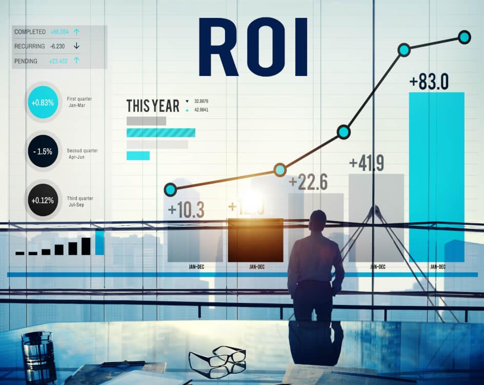 ROIとは投資したコストに対して、どれだけ利益を生み出しているかを表す指標です