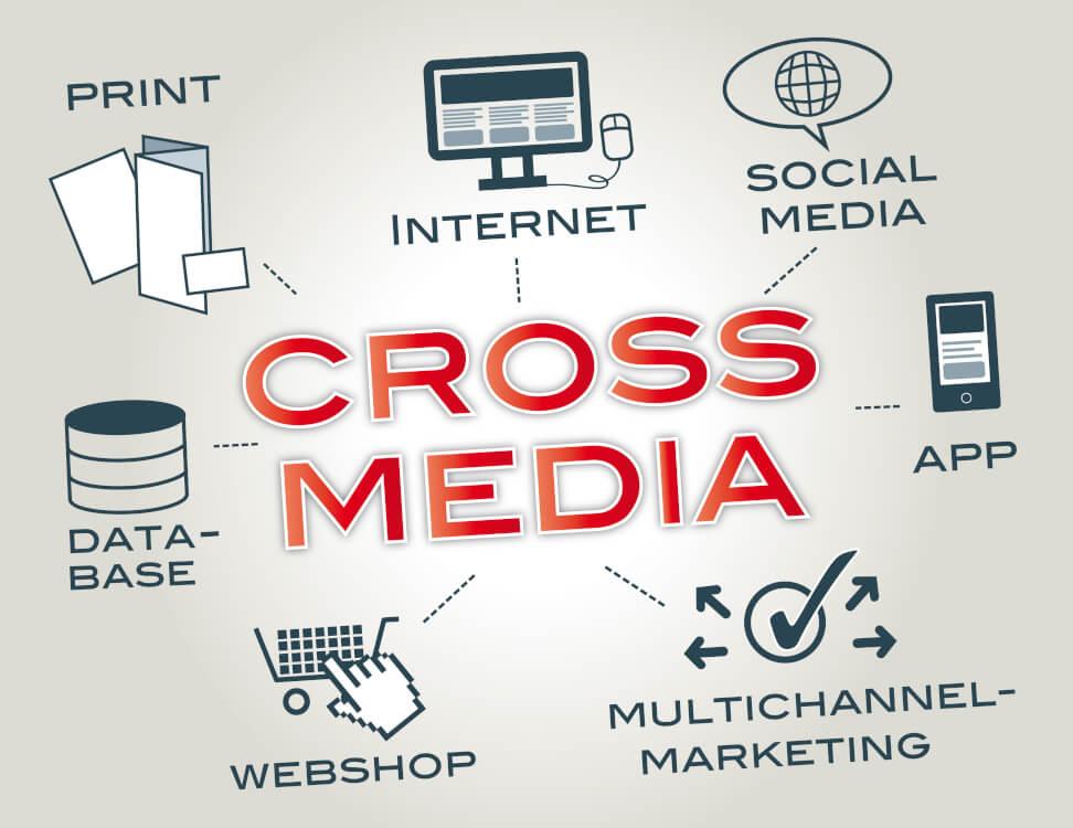 クロスメディアを運営する