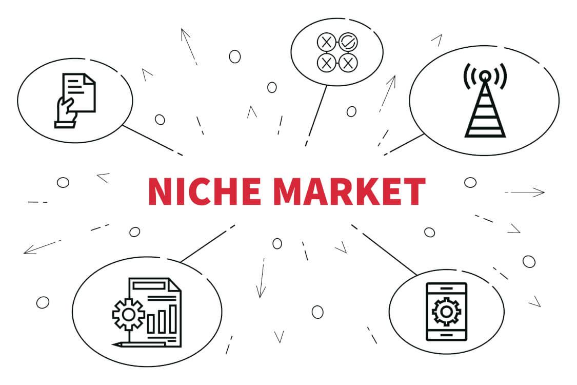 ニッチ市場で成長をする