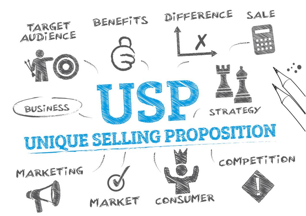 USPを意識してマーケティングをする