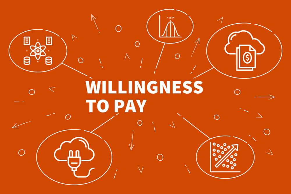 支払意思額WTPのイメージ